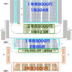 八月花形歌舞伎の座席表 総座席数1808席から823席に大幅減少(歌舞伎座)